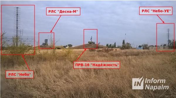 РЛС на военном аэродроме